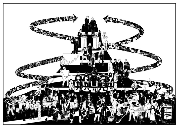 The Pyramid of Oligarchy